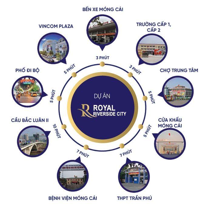 Liên kết vùng dự ánRoyal Riverside City